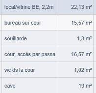 Sale apartment Bordeaux 229500€ - Picture 8