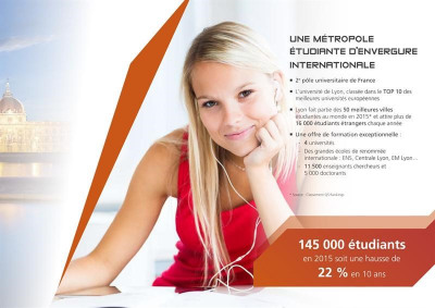 Vente neuf programme Villeurbanne (69100)