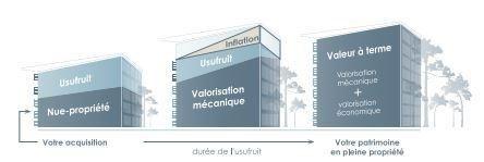 Venta  apartamento Rueil malmaison 288800€ - Fotografía 4