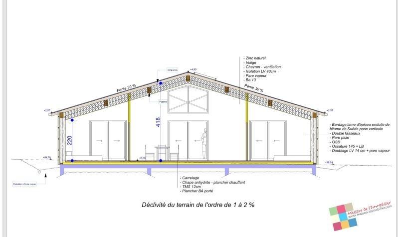 Location maison / villa Cherac 660€ +CH - Photo 4