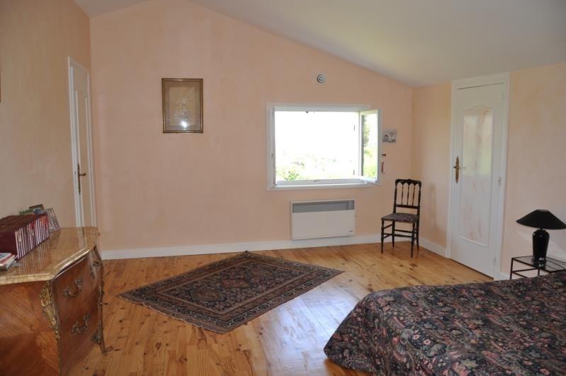 Sale house / villa Gleize 450000€ - Picture 12