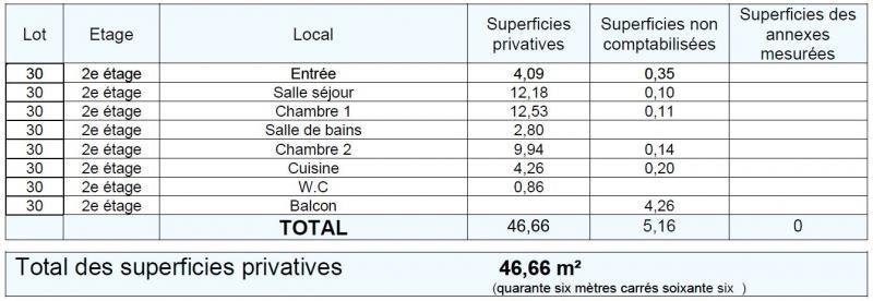 Sale apartment Paris 11ème 469000€ - Picture 10