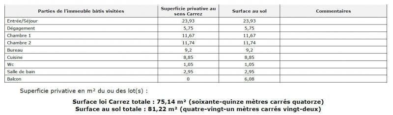 Sale apartment Fontenay-sous-bois 410000€ - Picture 9
