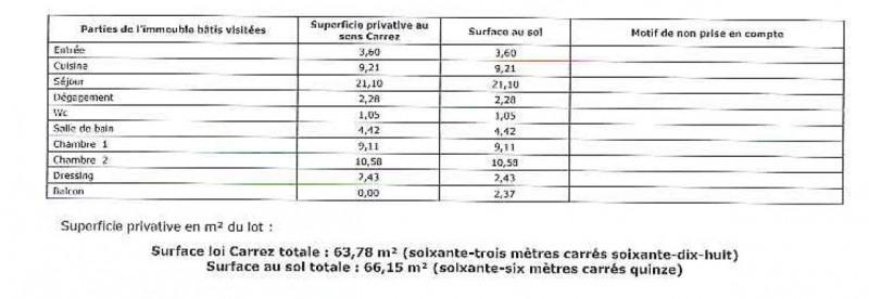 Sale apartment Paris 20ème 597000€ - Picture 11