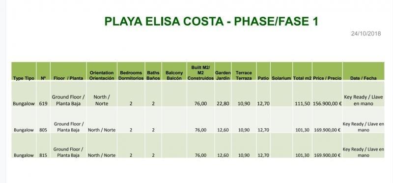 Venta  apartamento Pilar de la horadada province d'alicante 156900€ - Fotografía 14