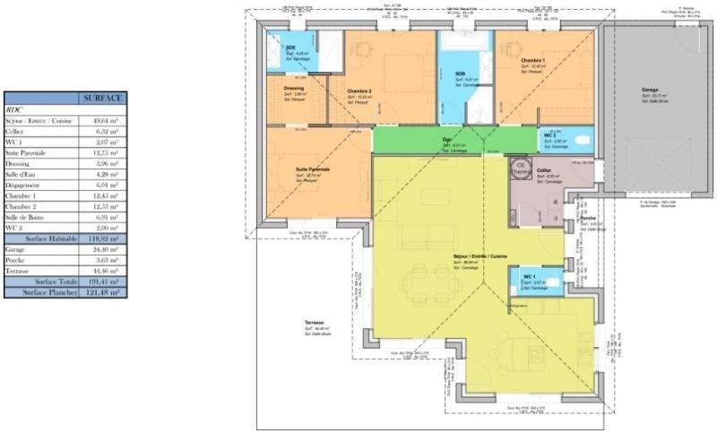 Sale house / villa Jurancon 293000€ - Picture 2