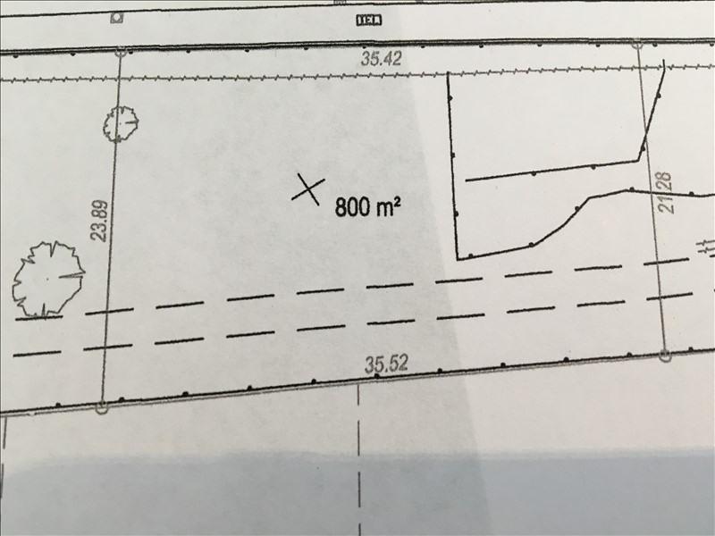Verkoop  stukken grond Montigny la resle 40500€ - Foto 1