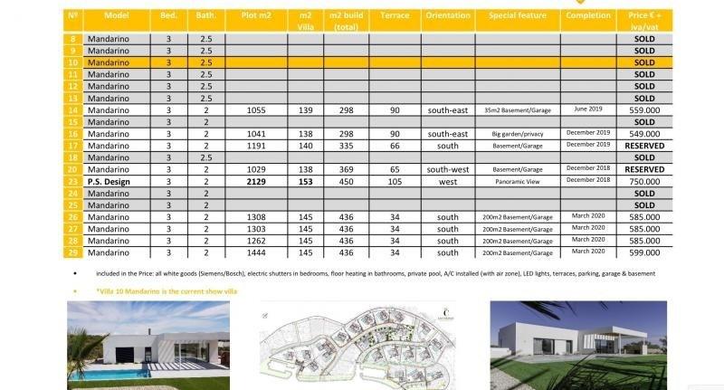 Deluxe sale house / villa Orihuela 539000€ - Picture 4