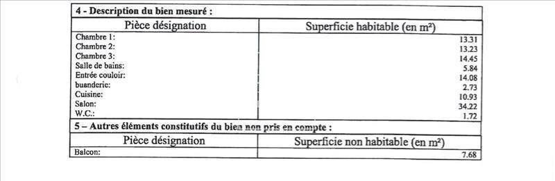 Vermietung wohnung La wantzenau 1000€ CC - Fotografie 9