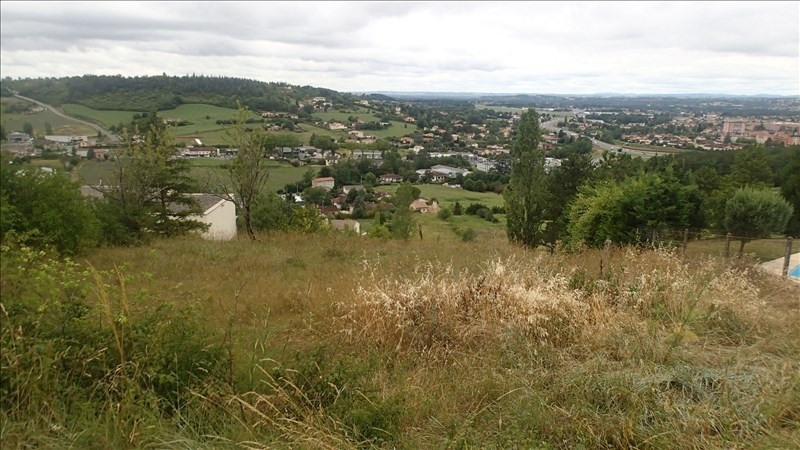 Sale site Albi 74 000€ - Picture 1