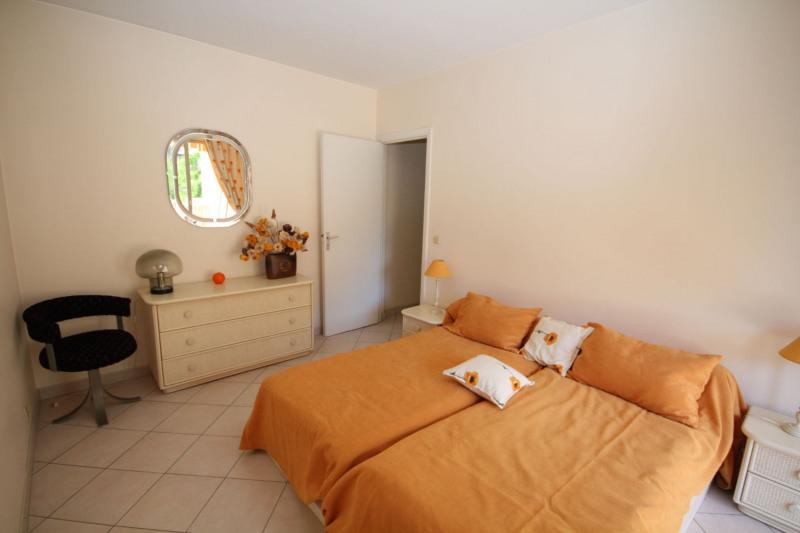 Аренда на время отпусков квартирa Juan-les-pins  - Фото 7