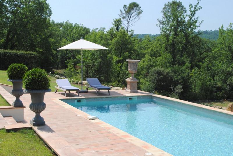 Vente de prestige maison / villa Callian 2300000€ - Photo 13