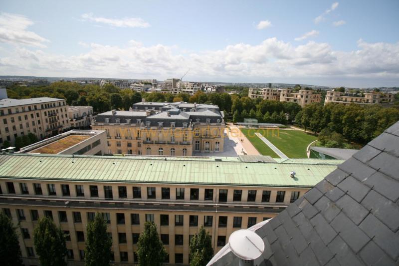 Vente avec réserve du droit d'usage et d'habitation Paris (16ème