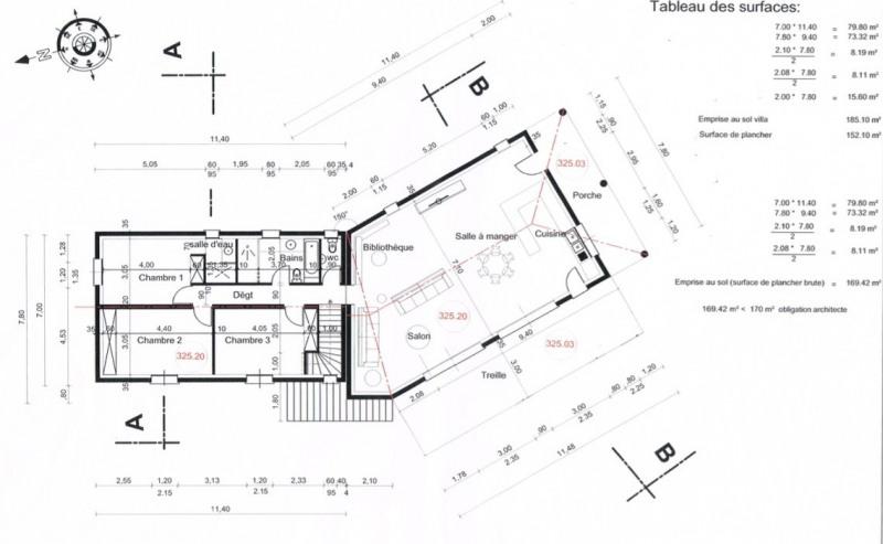 Verkauf von luxusobjekt haus Montauroux 780000€ - Fotografie 13