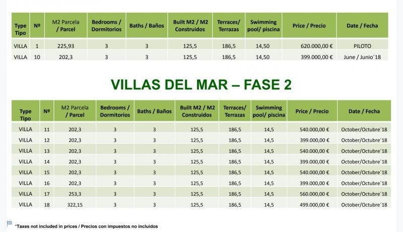 Sale house / villa Mil palmeras province d'alicante 399000€ - Picture 18