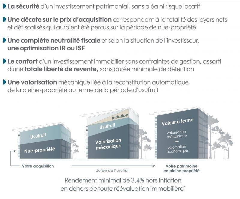 Vente appartement Toulouse 123957€ - Photo 3