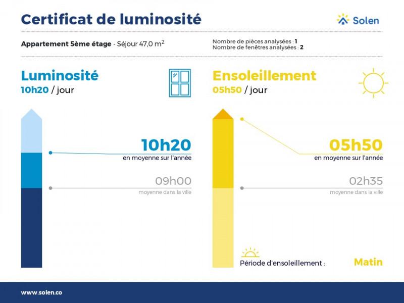 Vente appartement Limoges 349500€ - Photo 14