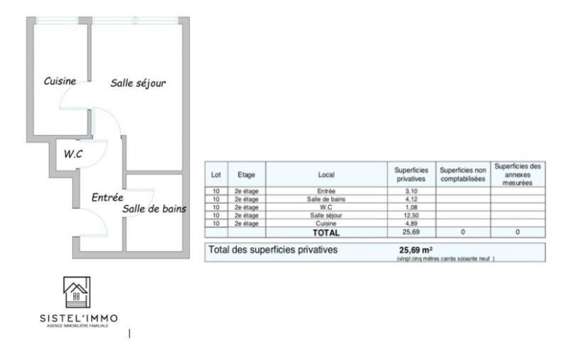 Vente appartement Paris 12ème 225000€ - Photo 9