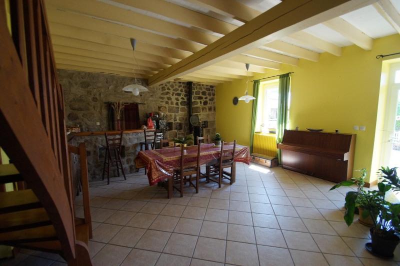 Вложения денег в недвижимости дом Monistrol sur loire 365925€ - Фото 2