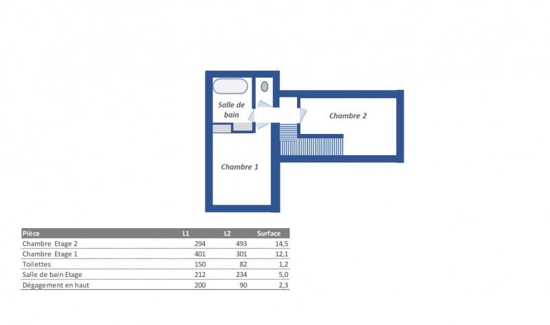 Престижная продажа дом La ciotat 650000€ - Фото 2